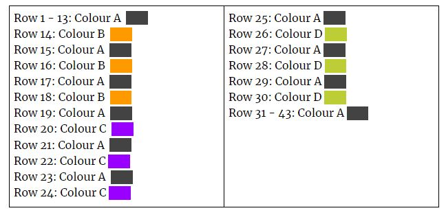 Striped Pillow Colour Chart for Front Panel