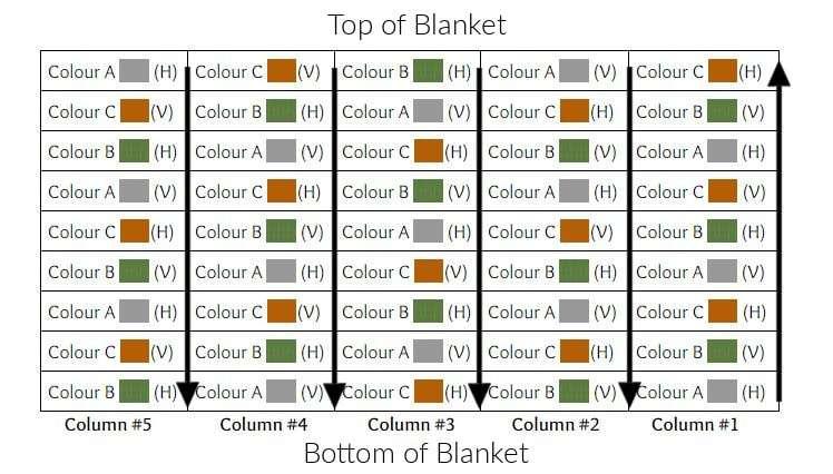 Colour Chart for the Crochet-along Blanket