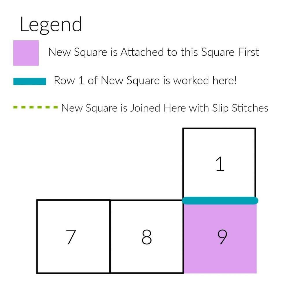 Diagram of Column 2 Square 1