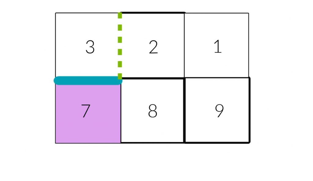 Diagram of Column 2 Square 3