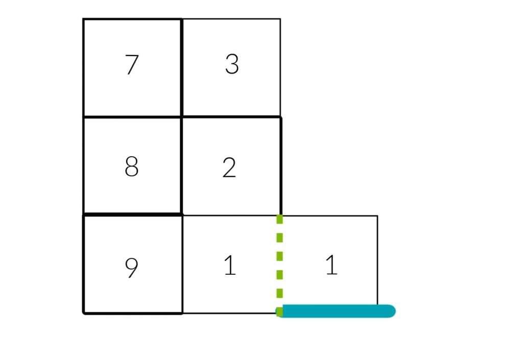 Diagram of Column 3 Square 1