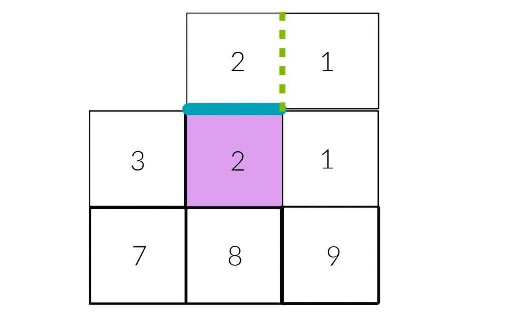 Diagram of Column 3 Square 2