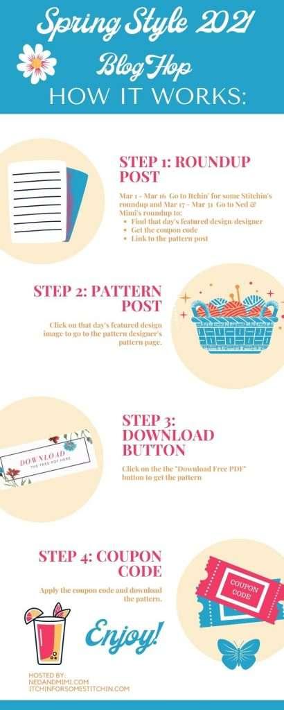 How the Spring Blog Hop Works