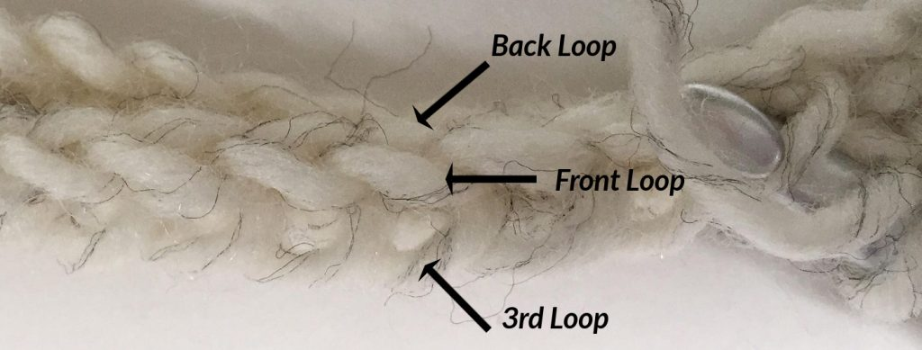 Diagram of the 3rd loop only in hdc st